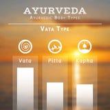 Ayurveda-Illustration Ayurveda-doshas Unscharfer Fotohintergrund Stockfotos