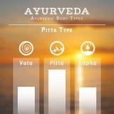 Ayurveda-Illustration Ayurveda-doshas Unscharfer Fotohintergrund Lizenzfreie Stockfotografie