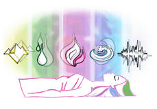 Ayurveda symbols and five elements Royalty Free Stock Images