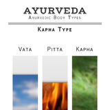 Ayurveda vector illustration. Ayurvedic body types. Ayurveda vector illustration. Ayurveda doshas. Vata, pitta, kapha doshas as air, fire and plants. Ayurvedic Royalty Free Stock Photography