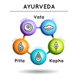 Ayurveda vector illustration with 3d effect. Ayurveda vector illustration. Ayurveda elements. Vata, pitta, kapha doshas in blue, orange and green colors stock illustration
