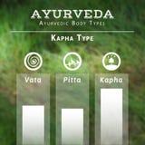 Ayurveda-Vektorillustration Ayurvedic-Körperbauten Lizenzfreies Stockfoto