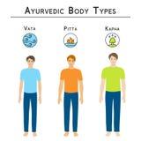 Ayurvedic ciała typ: vata, pitta, kapha Fotografia Stock