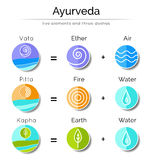 Ayurvedic elements and doshas Royalty Free Stock Photo