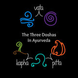 Ayurvedic elements symbols and doshas. Set of hand drawn vector illustrations of five ayurvedic element symbols. Fire, water, earth, air and ether icons. Three Royalty Free Stock Photo