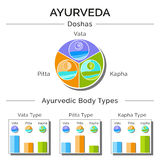 Ayurvedic vector illustration. Royalty Free Stock Photo
