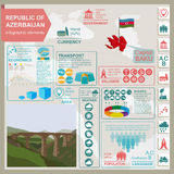 Azerbaijan infographics, statistical data, sights Stock Photos