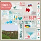 Azerbaijan infographics, statistical data, sights Stock Photos