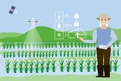 Azienda agricola astuta con controllo senza fili Immagini Stock