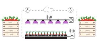 Azienda agricola astuta ed agricoltura Nuove tecnologie royalty illustrazione gratis