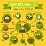 Azienda agricola infographic, stile piano royalty illustrazione gratis