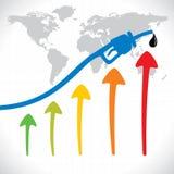 Azione del grafico del mercato di aumento dei prezzi dell'olio   Immagine Stock Libera da Diritti