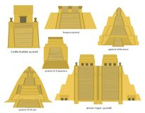 Aztec pyramids Royalty Free Stock Photo