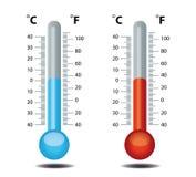 Azul rojo del termómetro Fotos de archivo