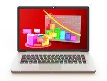 Bärbar dator med grafen för affärsvinsttillväxt Arkivbilder