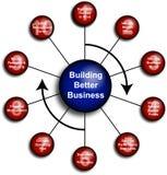 bättre affärsdiagram Fotografering för Bildbyråer