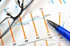 Bénéfice net de l'exercice après impôt Image stock
