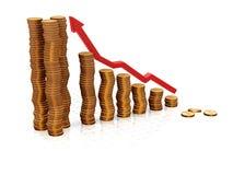 Bénéfices en hausse Photo libre de droits