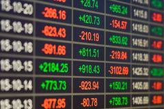 Börse auf lcd-Monitor Lizenzfreie Stockfotos