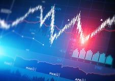 Börse-Diagramme Lizenzfreie Stockbilder
