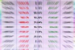 Börsebrett Lizenzfreie Stockbilder