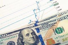 Börsediagramm und 100-USA-Dollar-Banknote über ihr - nahe hohe Atelieraufnahme Gefiltertes Bild: Kreuz verarbeiteter Weinleseeffe Stockbild