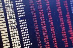 BÖRSEEN-Bildschirm Lizenzfreies Stockbild