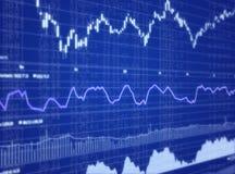 Börseen-Diagramm Lizenzfreie Stockfotos