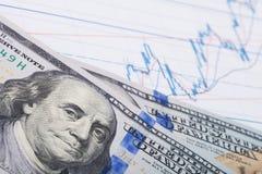 Börsekerzendiagramm mit 100 Dollar Banknote Stockfotos
