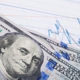 Börsekerzendiagramm mit 100 Dollar der Banknote - 1 bis 1 Verhältnis Stockbilder