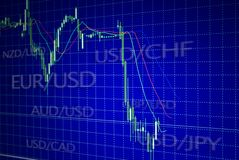 Börsekerzendiagrammanalyse der Devisen auf dem Schirm Stockbild