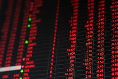 Börsenkursbörsentelegraphbrett am Baissemarkttag Stockbilder