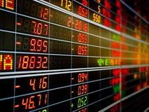 Börsezitate Stockfotografie