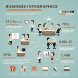 Büroarbeit infographics Darstellungsplakat Lizenzfreie Stockbilder