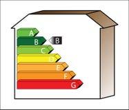 b能源房子费率 免版税库存照片