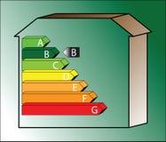 b能源房子费率 库存图片
