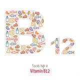 b12 βιταμίνη ελεύθερη απεικόνιση δικαιώματος