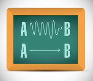 A and b arriving options concept illustration. Design over a white background Stock Images