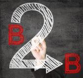 B2B Image libre de droits