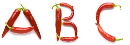 b c信函 免版税图库摄影