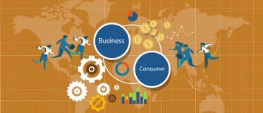B2c-Geschäft zum Verbraucher Stockbild