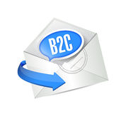 B2c message bubble email illustration Royalty Free Stock Photos