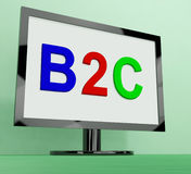 B2c On Monitor Shows Business To Customer Royalty Free Stock Photography