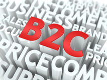 B2C. The Wordcloud Concept. Stock Photography