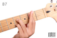 B dominant seventh guitar chord tutorial Stock Image