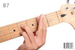 B dominant seventh guitar chord tutorial Stock Image