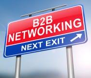 2b2 voorzien van een netwerkconcept vector illustratie