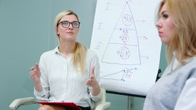 Baangesprek met u-specialist in groot bedrijf voor aanvragende vrouw stock video