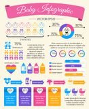 Baby child infographic. Presentation template with charts and newborn elements vector illustration Royalty Free Stock Photography