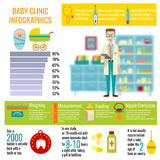 Baby Clinic Infographics. With doctor on blurred background child accessories and medications statistics and diagram vector illustration Royalty Free Stock Images